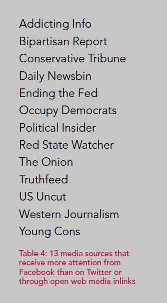 Partisanship Propaganda And Disinformation Online Media And The